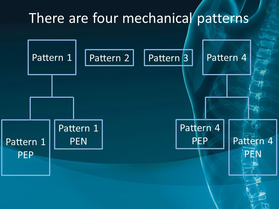 There are four mechanical patterns