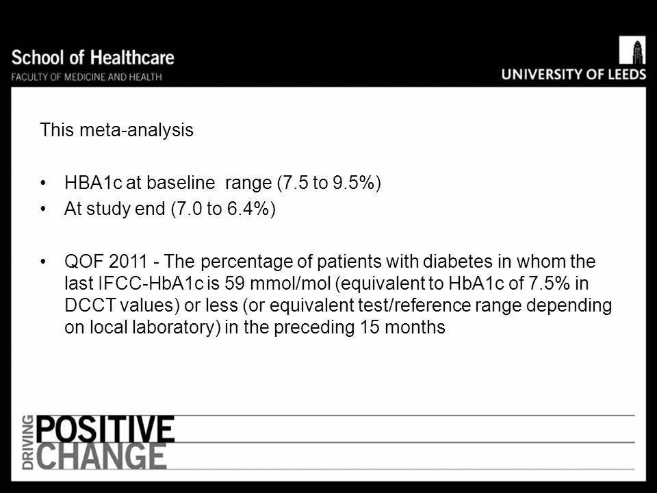 This meta-analysis HBA1c at baseline range (7.5 to 9.5%) At study end (7.0 to 6.4%)