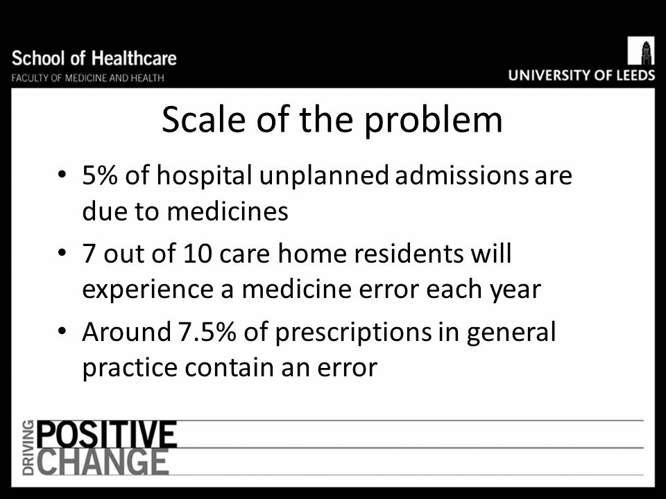 Scale of the problem 5% of hospital unplanned admissions are due to medicines.