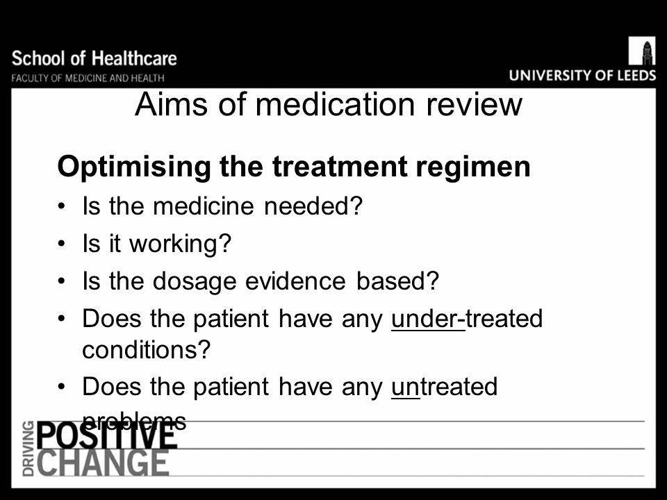 Aims of medication review