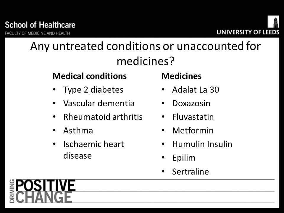 Any untreated conditions or unaccounted for medicines