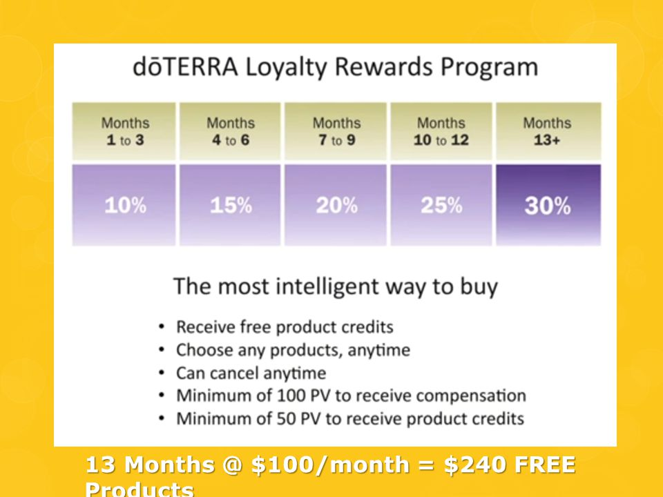 13 Months @ $100/month = $240 FREE Products
