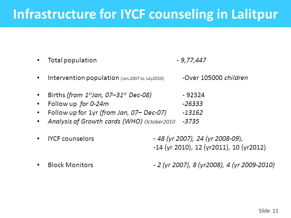 Infrastructure for IYCF counseling in Lalitpur