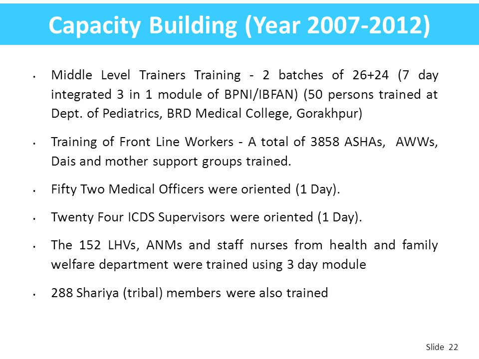 Capacity Building (Year 2007-2012)