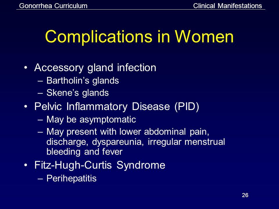 Complications in Women