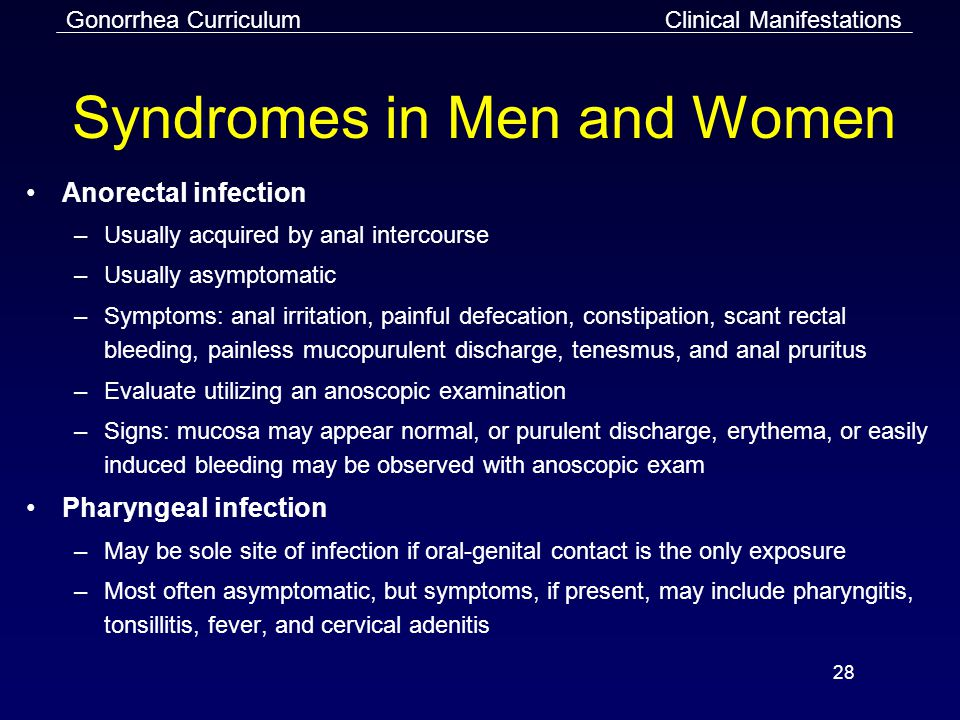 Syndromes in Men and Women