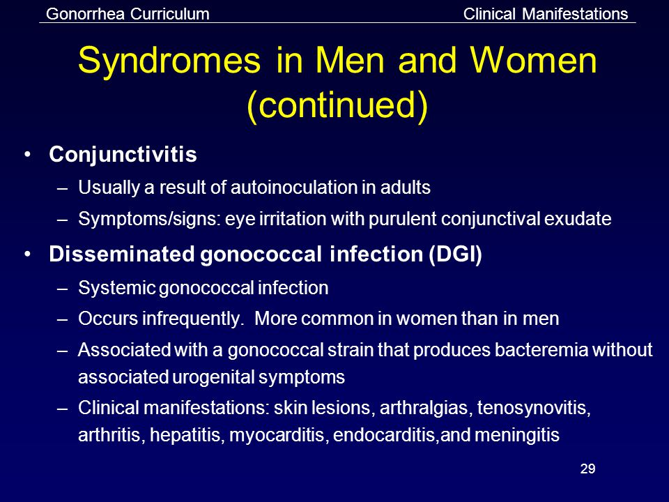 Syndromes in Men and Women (continued)