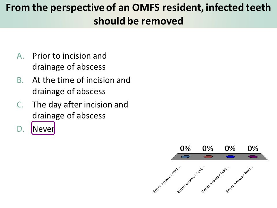 From the perspective of an OMFS resident, infected teeth should be removed