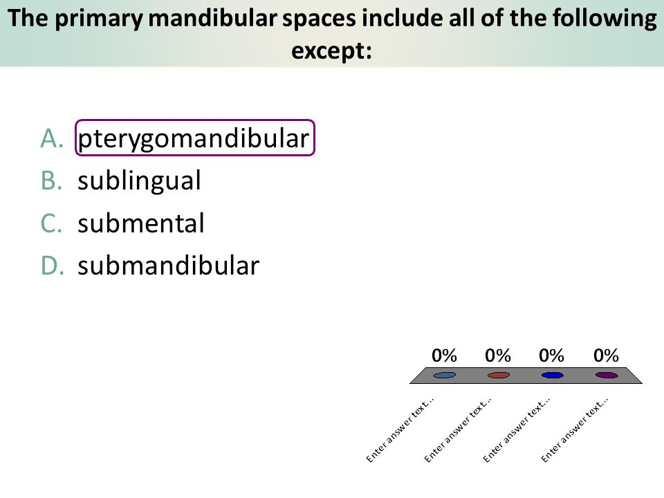 The primary mandibular spaces include all of the following except: