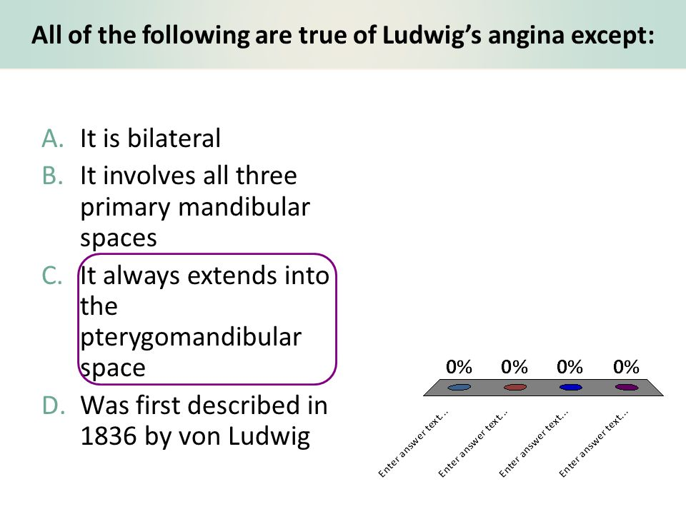 All of the following are true of Ludwig's angina except:
