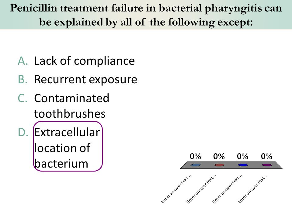 Contaminated toothbrushes Extracellular location of bacterium