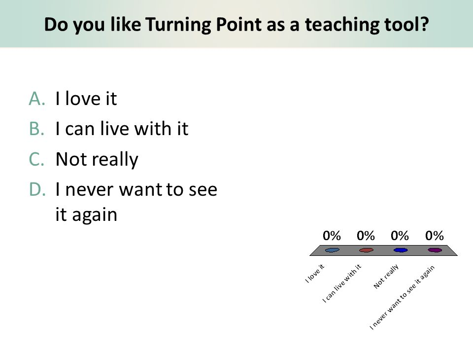 Do you like Turning Point as a teaching tool