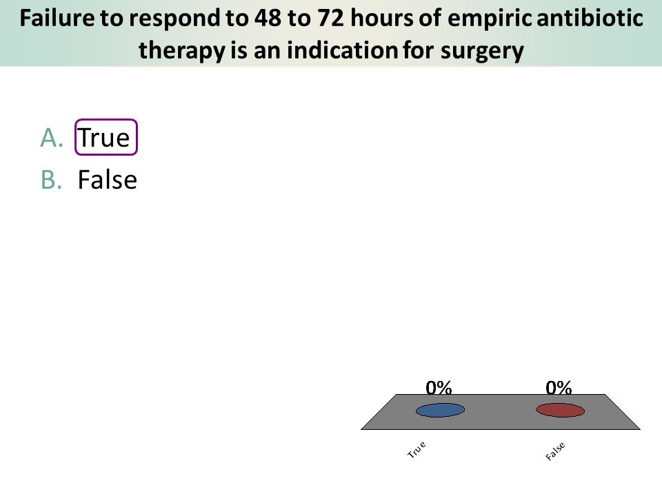 Failure to respond to 48 to 72 hours of empiric antibiotic therapy is an indication for surgery