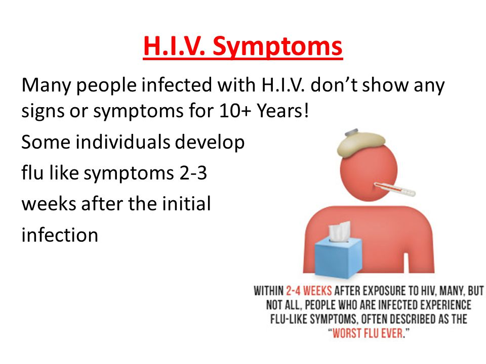 H.I.V. Symptoms