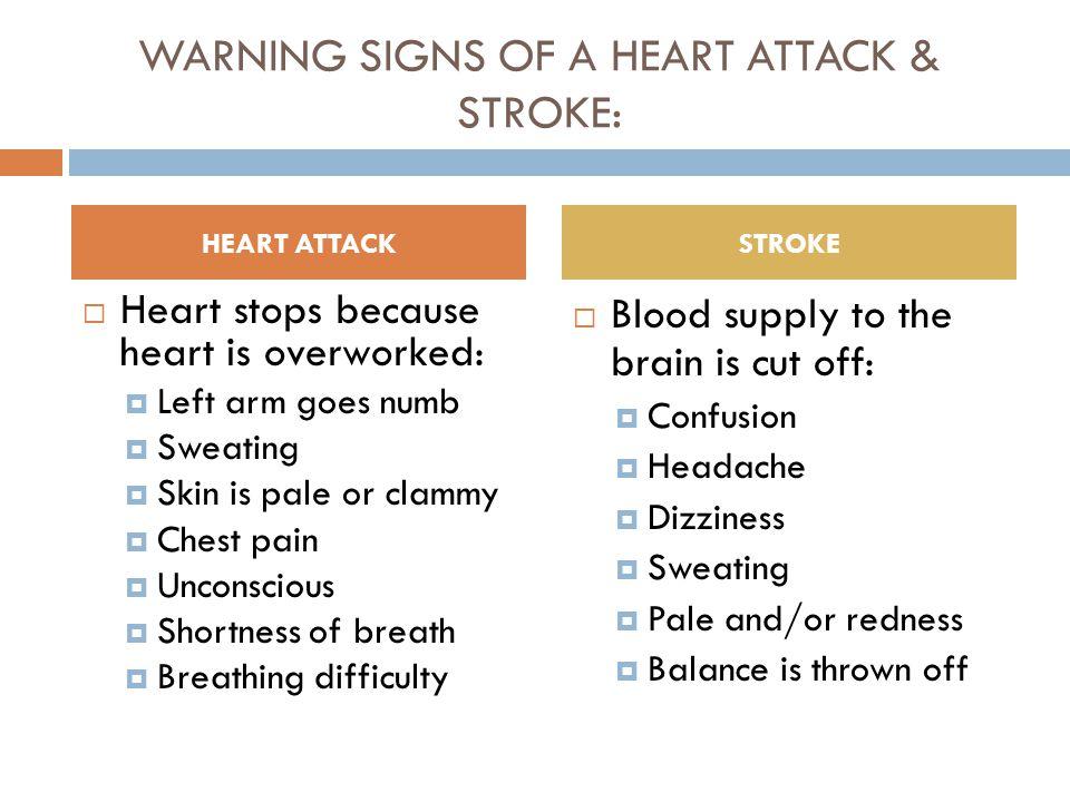 WARNING SIGNS OF A HEART ATTACK & STROKE: