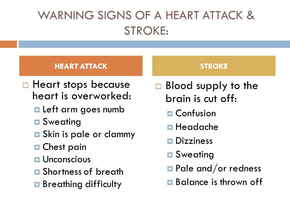 WARNING SIGNS OF A HEART ATTACK & STROKE: