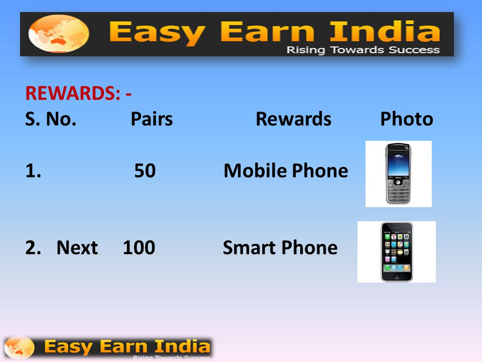 REWARDS: - S. No. Pairs Rewards Photo 1. 50 Mobile Phone 2