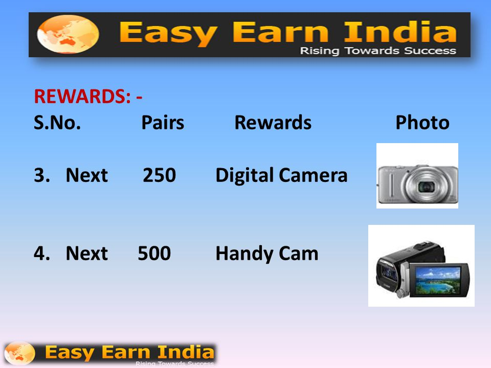 REWARDS: - S. No. Pairs Rewards Photo 3. Next 250 Digital Camera 4