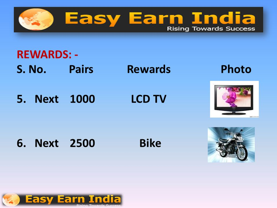 REWARDS: - S. No. Pairs Rewards Photo 5. Next 1000 LCD TV 6