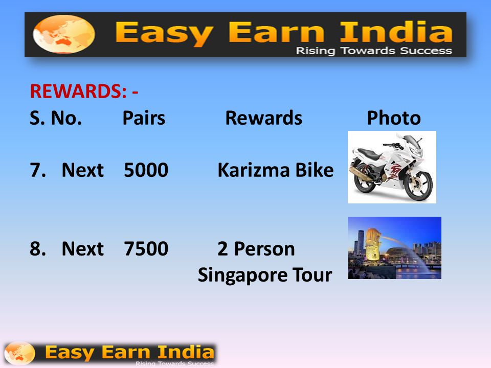 REWARDS: - S. No. Pairs Rewards Photo 7. Next 5000 Karizma Bike 8