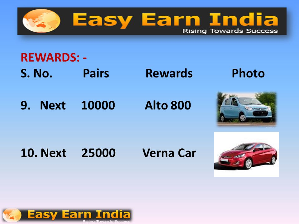 REWARDS: - S. No. Pairs Rewards Photo 9. Next 10000 Alto 800 10