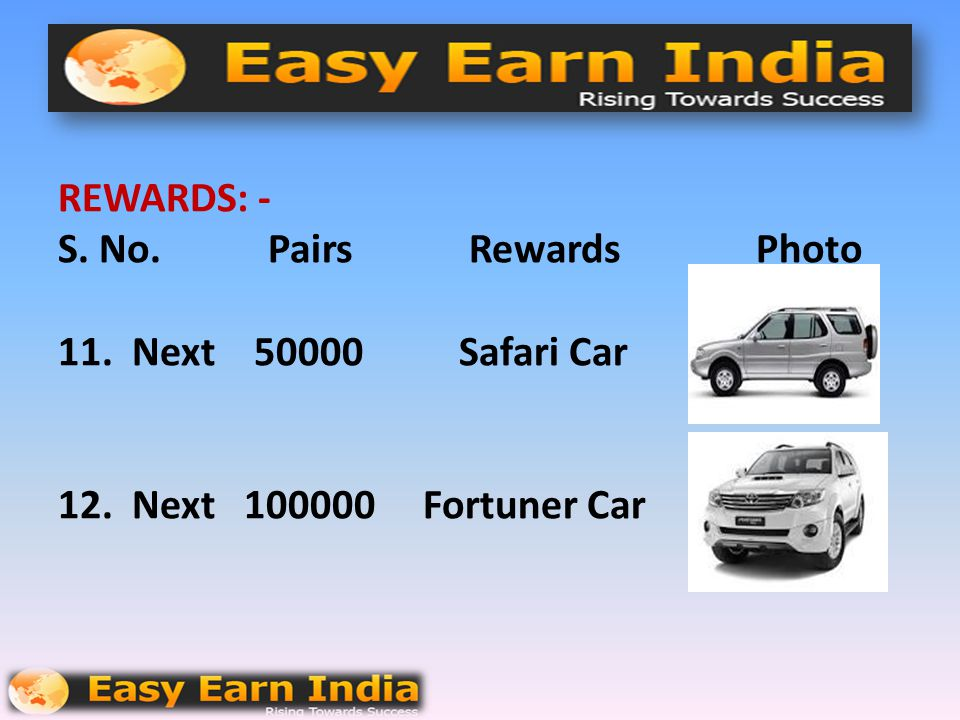 REWARDS: - S. No. Pairs Rewards Photo 11. Next 50000 Safari Car 12