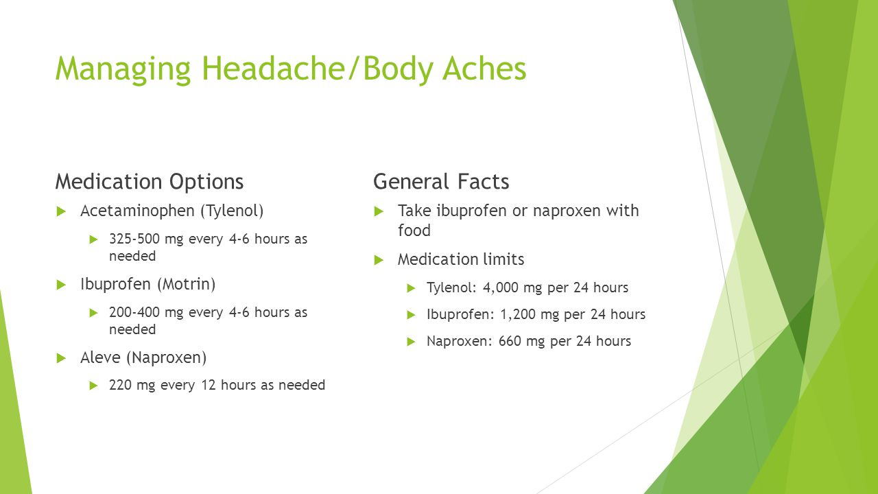 Managing Headache/Body Aches