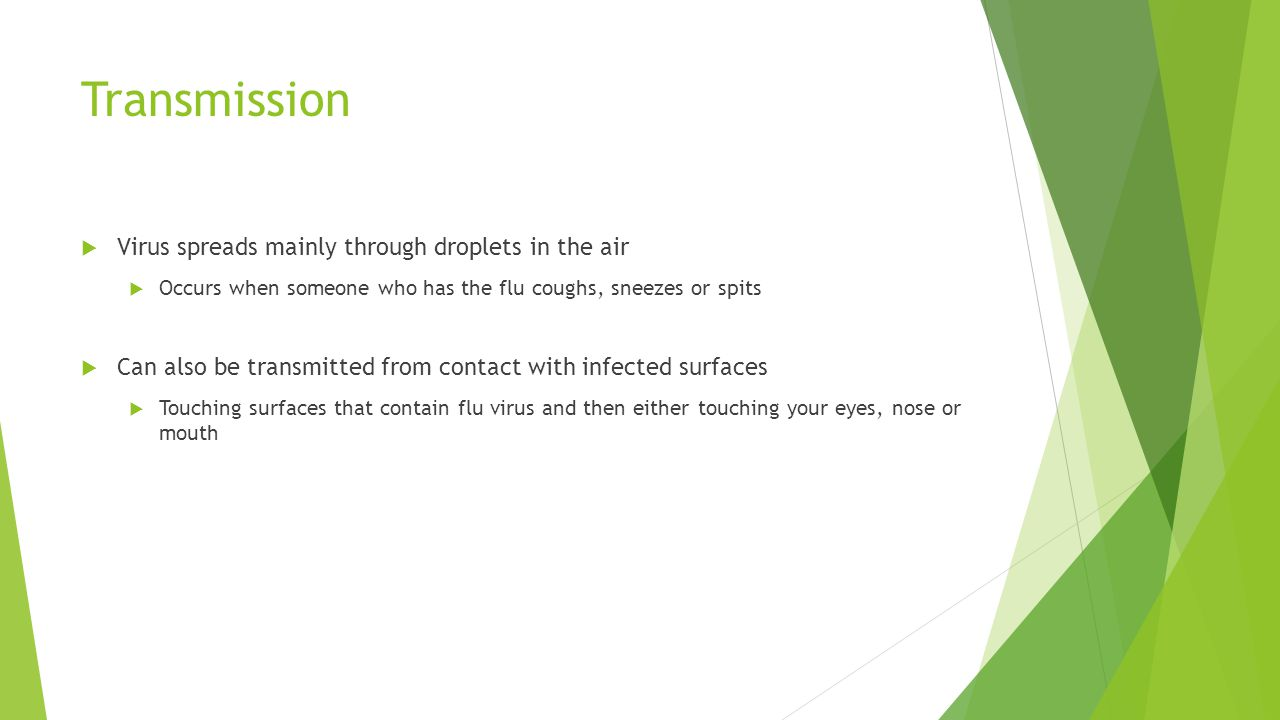 Transmission Virus spreads mainly through droplets in the air