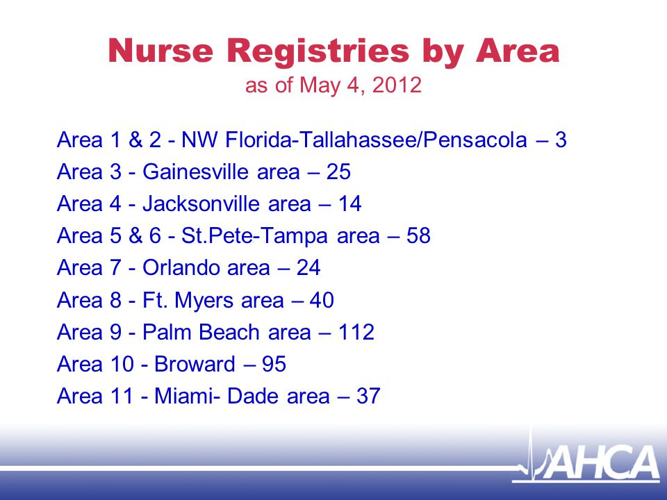Nurse Registries by Area as of May 4, 2012