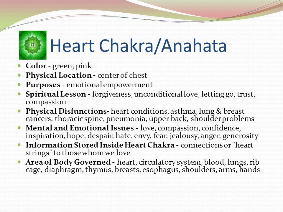 Heart Chakra/Anahata Color - green, pink