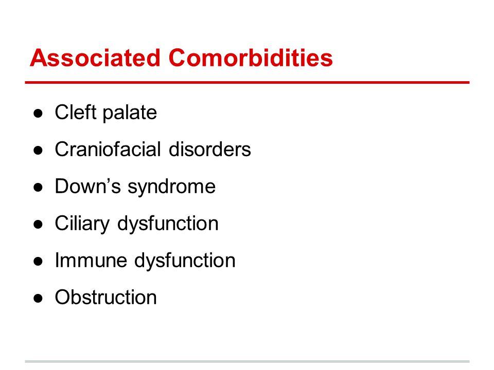 Associated Comorbidities