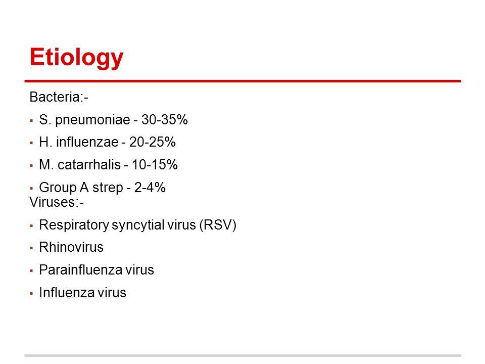 Etiology Bacteria:- S. pneumoniae - 30-35% H. influenzae - 20-25%