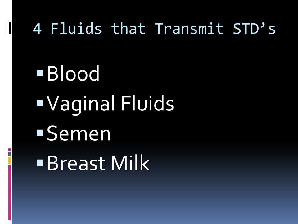 4 Fluids that Transmit STD's