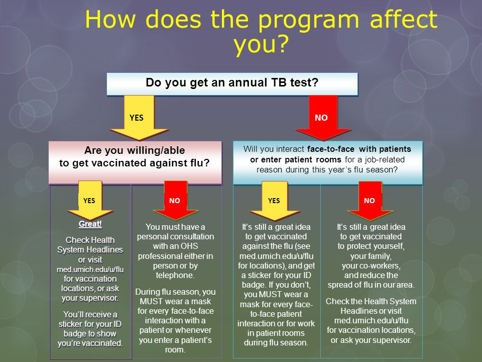 How does the program affect you