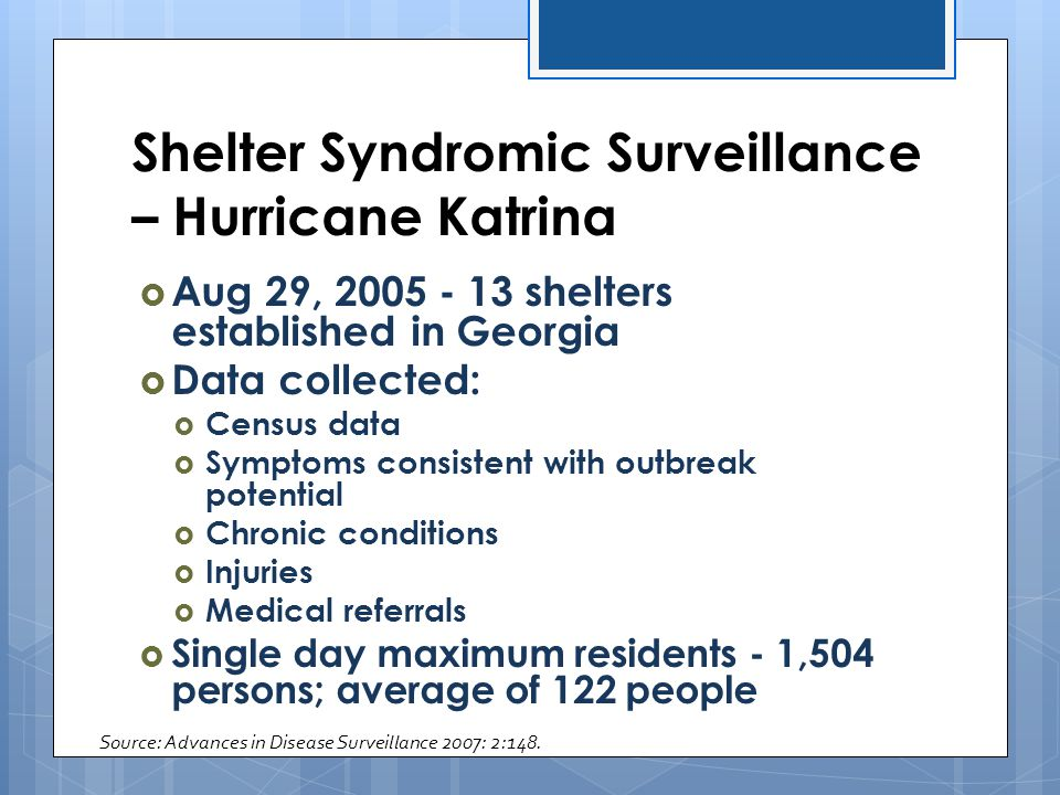 Shelter Syndromic Surveillance – Hurricane Katrina