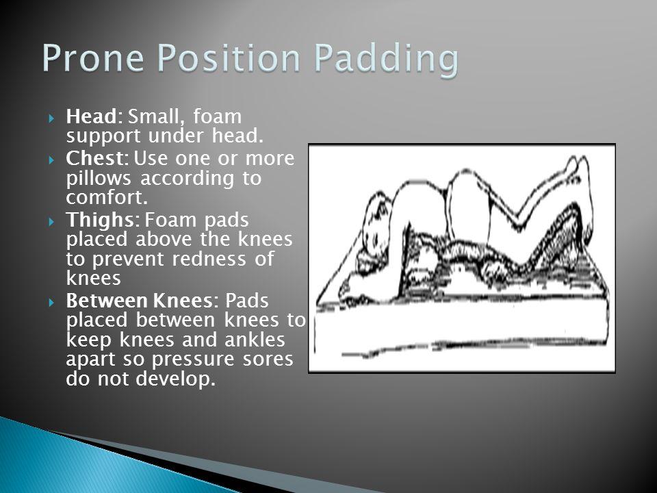 Prone Position Padding