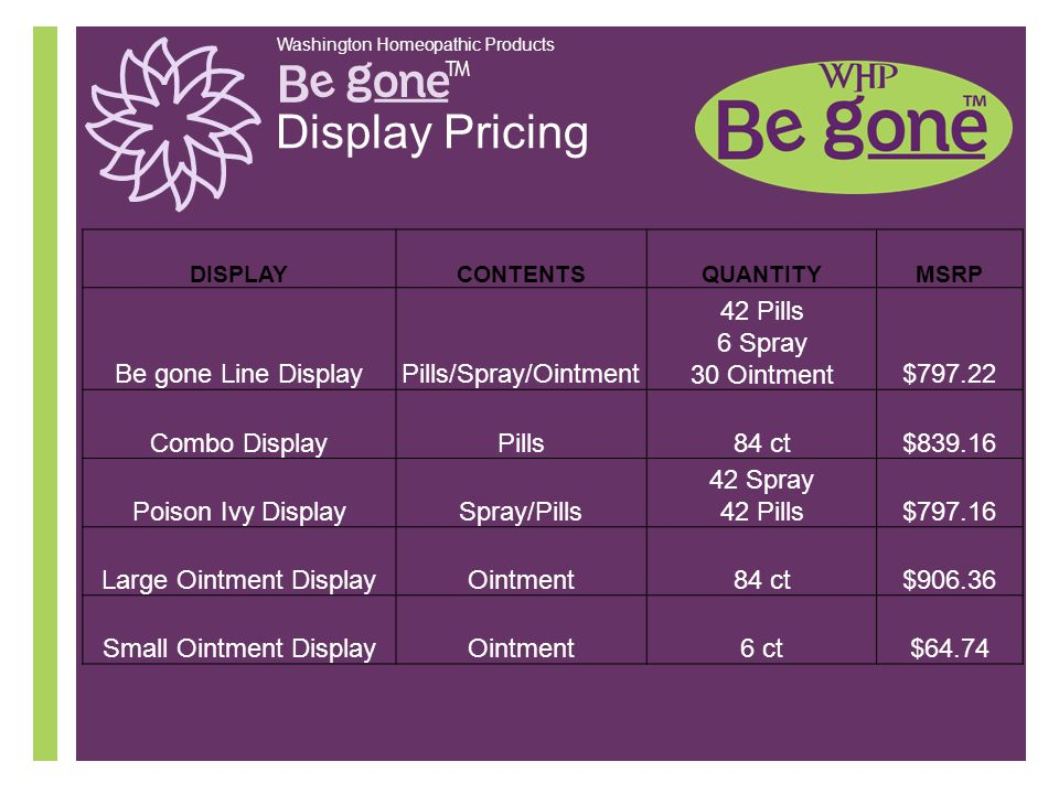 Display Pricing ™ Be gone Line Display Pills/Spray/Ointment 42 Pills