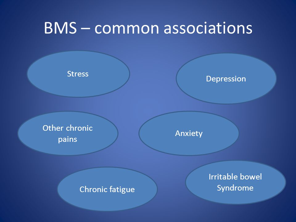 BMS – common associations