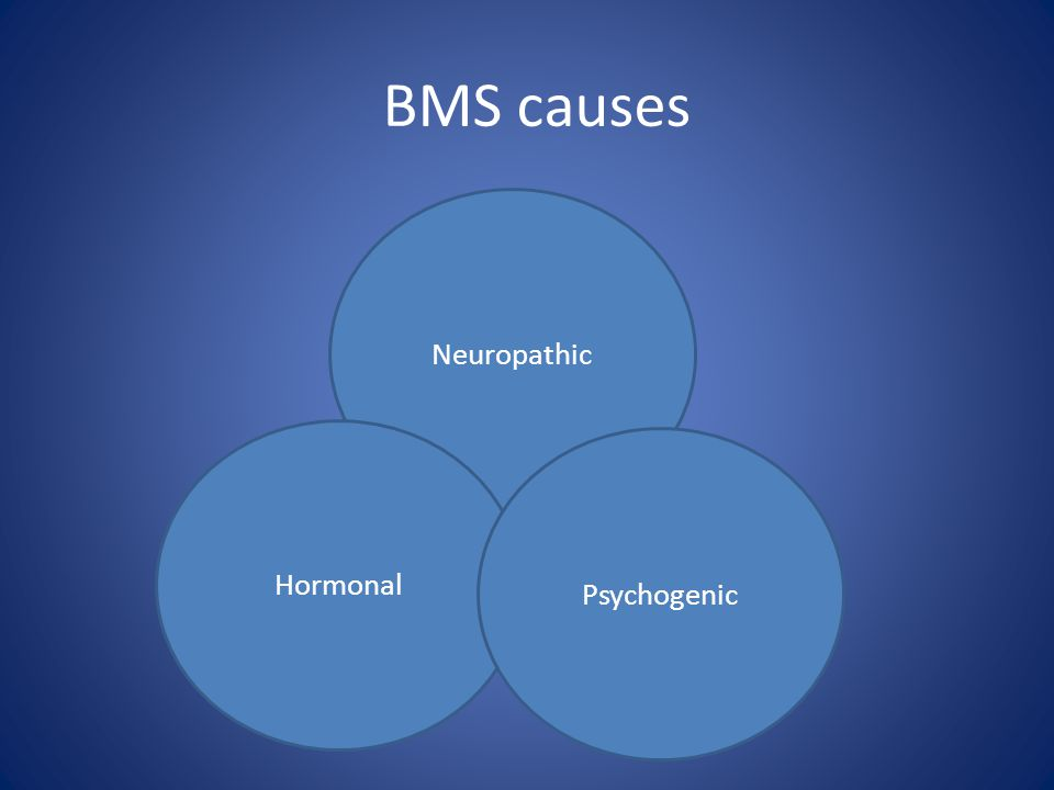 BMS causes Neuropathic Hormonal Psychogenic