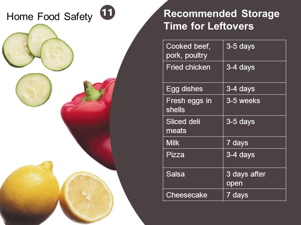 Home Food Safety Home Food Safety Ppt Video Online Download