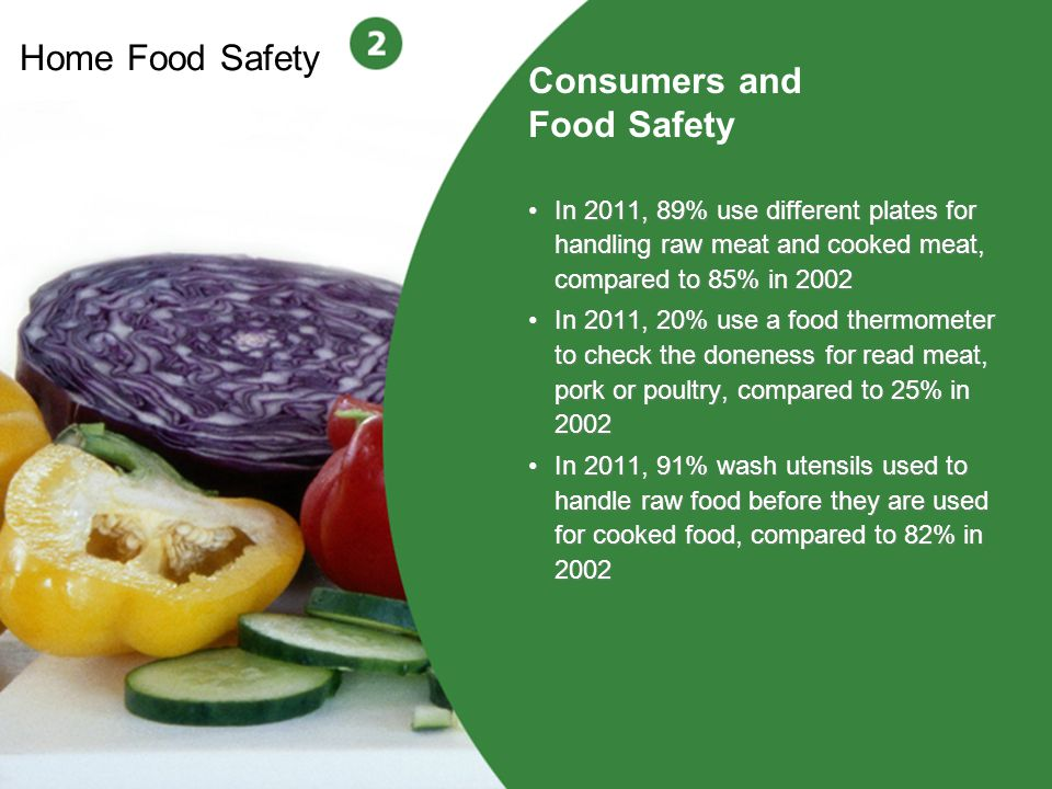Consumers and Food Safety