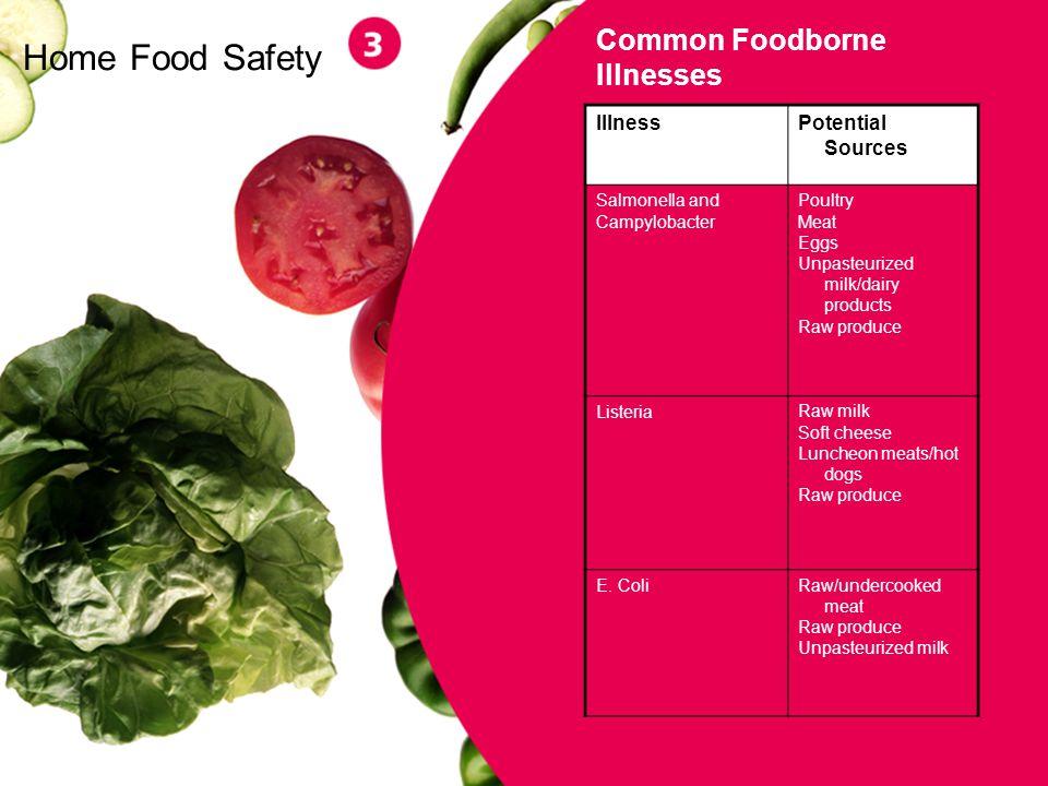 Common Foodborne Illnesses