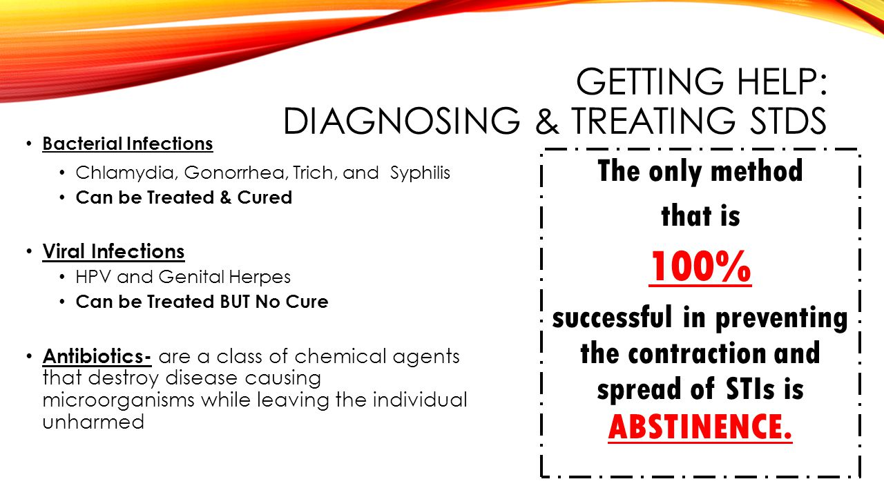 Getting Help: Diagnosing & Treating STDS