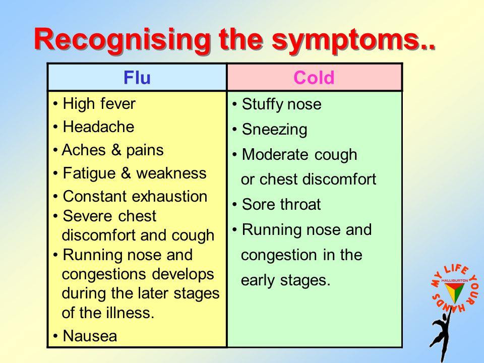 Recognising the symptoms..