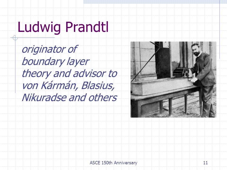 Ludwig Prandtl originator of boundary layer theory and advisor to von Kármán, Blasius, Nikuradse and others.