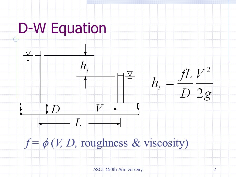 D-W Equation f = f (V, D, roughness & viscosity)