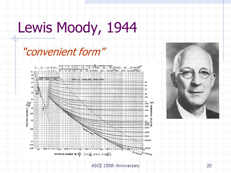 Lewis Moody, 1944 convenient form ASCE 150th Anniversary