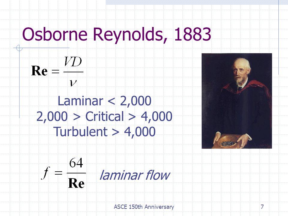 Osborne Reynolds, 1883 Laminar < 2,000