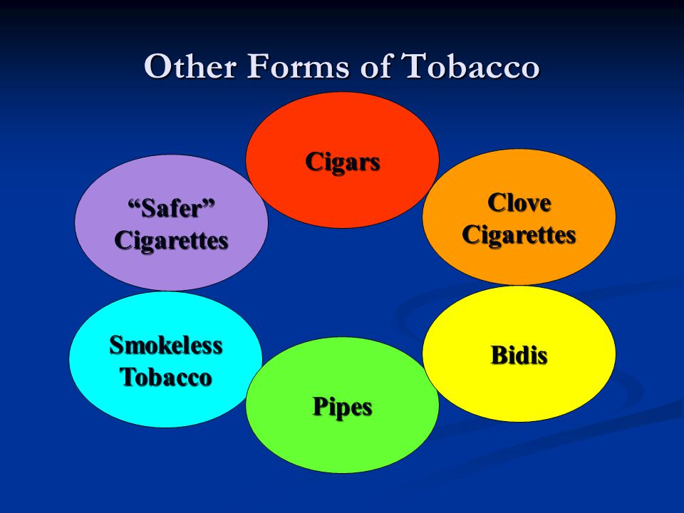Other Forms of Tobacco Cigars Clove Safer Cigarettes Cigarettes