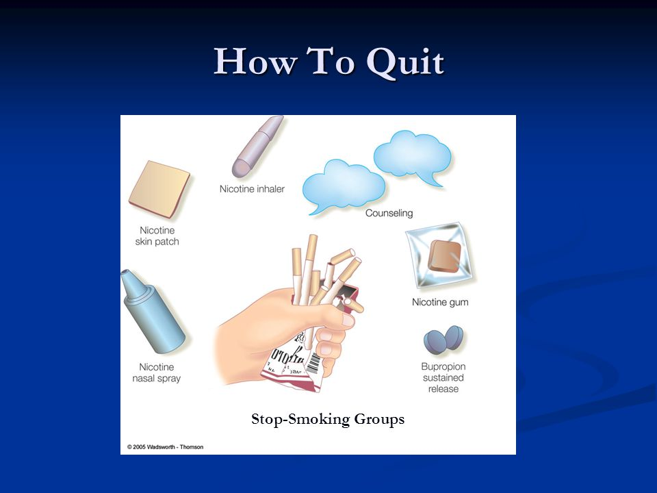 How To Quit Figure 12.6 Stop-Smoking Groups